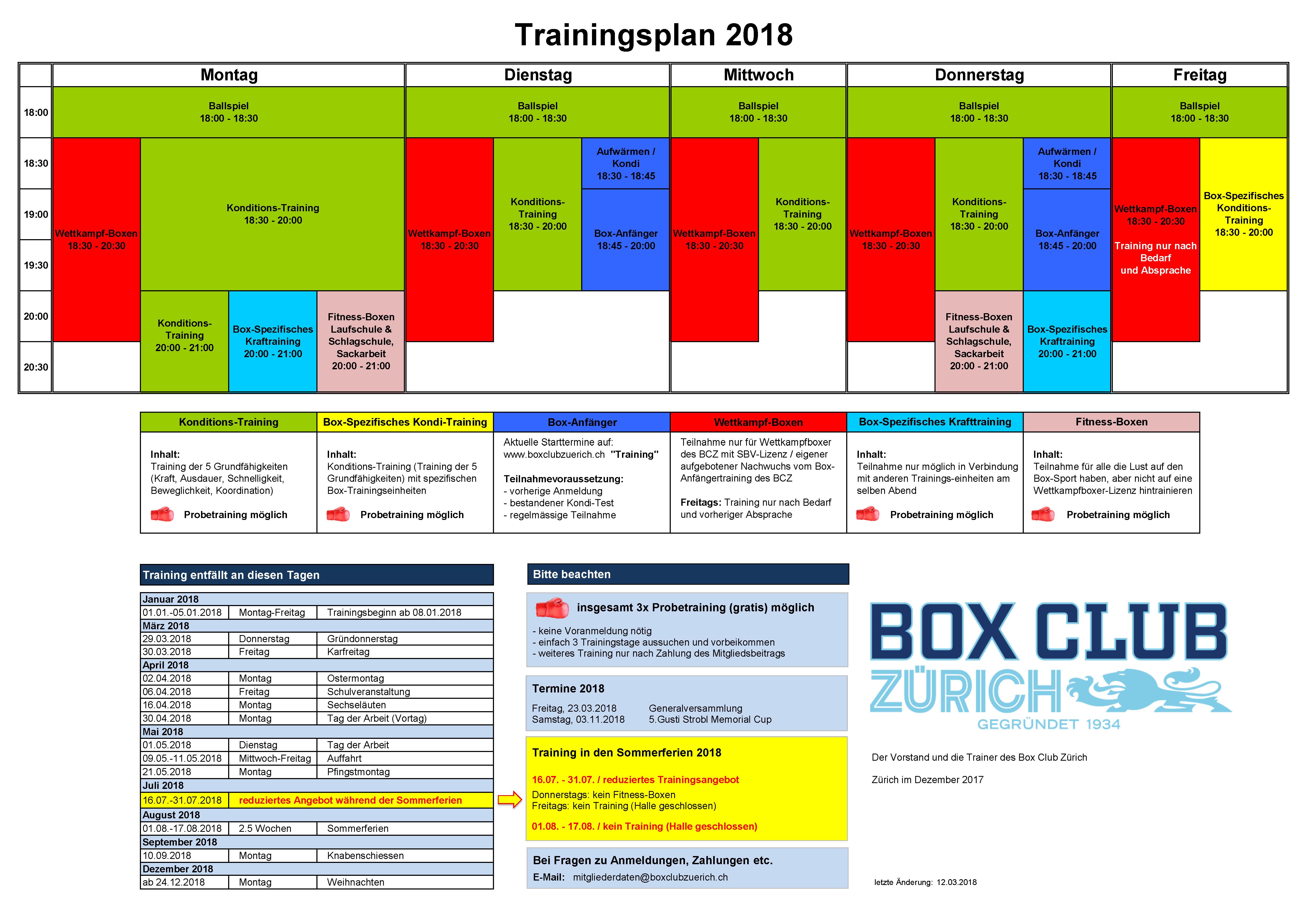 Niedlich Training Bewertungsformular Vorlagen Zeitgenössisch - Entry ...